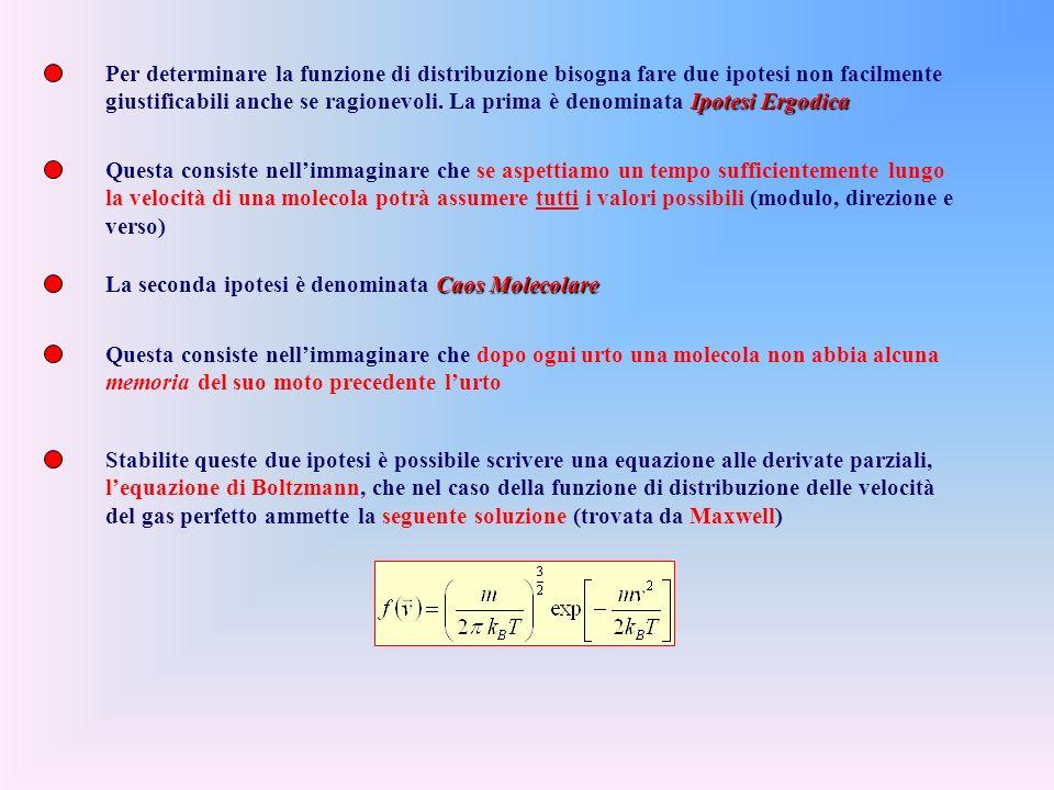Per determinare la funzione di distribuzione bisogna fare due ipotesi non facilmente Ipotesi Ergodica giustificabili anche se ragionevoli.