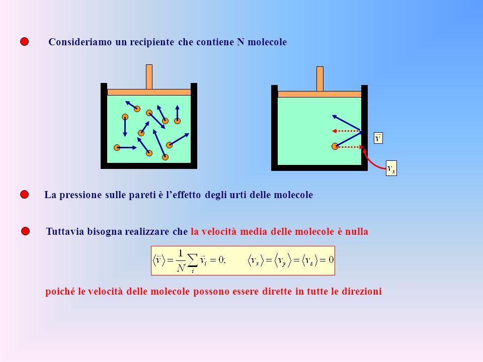 Consideriamo un recipiente che contiene N molecole La pressione sulle pareti è leffetto degli urti delle molecole Tuttavia bisogna realizzare che la velocità media delle molecole è nulla poiché le velocità delle molecole possono essere dirette in tutte le direzioni