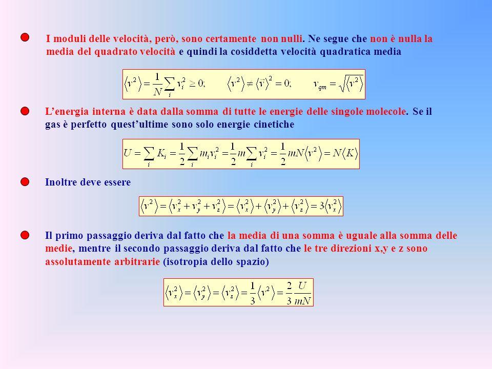 Se adesso pensiamo ad intervalli x sempre più piccoli lultima formula diventa Analogamente le medie diventano Si noti che f(x) non è una probabilità, ma ha anzi le dimensioni dellinverso di x (nel nostro esempio m -1 ).