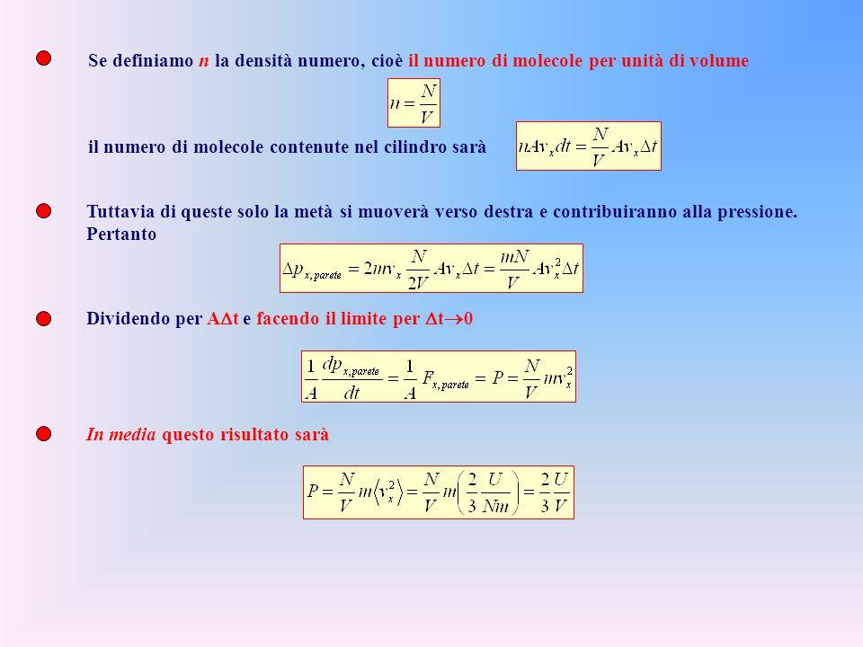 Se definiamo n la densità numero, cioè il numero di molecole per unità di volume il numero di molecole contenute nel cilindro sarà Tuttavia di queste solo la metà si muoverà verso destra e contribuiranno alla pressione.