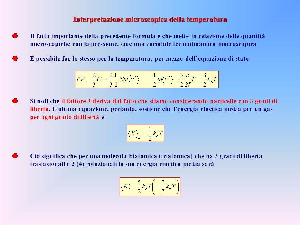 Abbiamo dunque scoperto che lenergia media di una molecola è proporzionale alla temperatura assoluta tramite una costante (universale) che dipende solo dalle unità di misura, la costante di Boltzmann (1.381x10 -23 J/K).