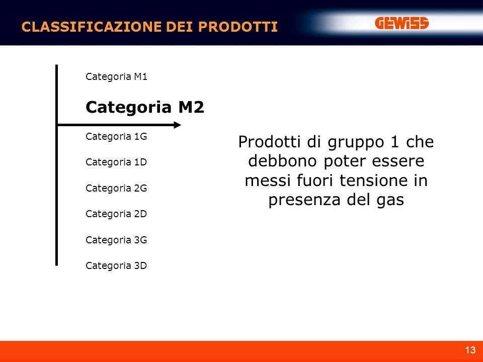13 CLASSIFICAZIONE DEI PRODOTTI Prodotti di gruppo 1 che debbono poter essere messi fuori tensione in presenza del gas Categoria 1G Categoria 1D Categoria 2G Categoria 2D Categoria 3G Categoria 3D Categoria M1 Categoria M2