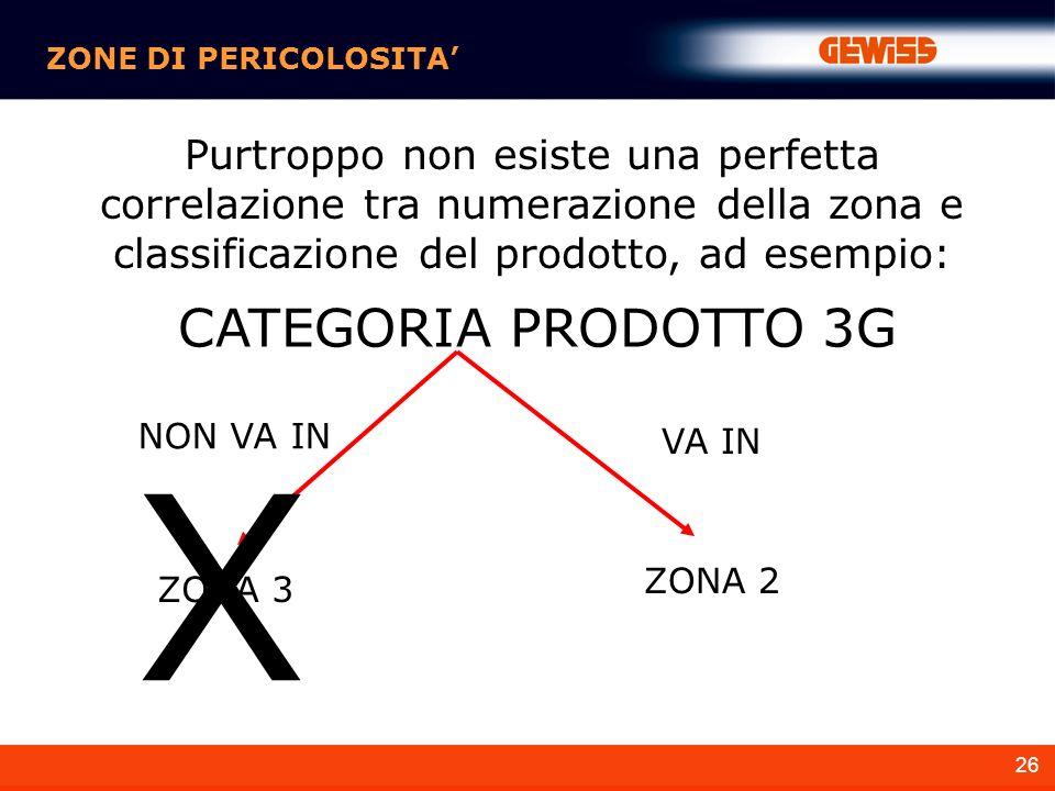 26 ZONE DI PERICOLOSITA Purtroppo non esiste una perfetta correlazione tra numerazione della zona e classificazione del prodotto, ad esempio: CATEGORIA PRODOTTO 3G NON VA IN VA IN ZONA 3 ZONA 2 X
