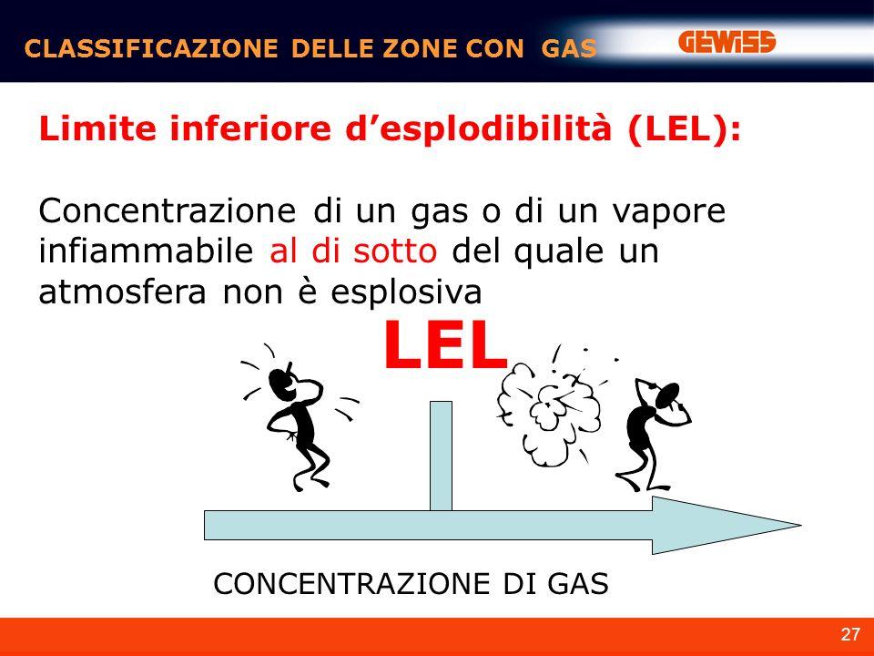 27 Limite inferiore desplodibilità (LEL): Concentrazione di un gas o di un vapore infiammabile al di sotto del quale un atmosfera non è esplosiva CLASSIFICAZIONE DELLE ZONE CON GAS CONCENTRAZIONE DI GAS LEL