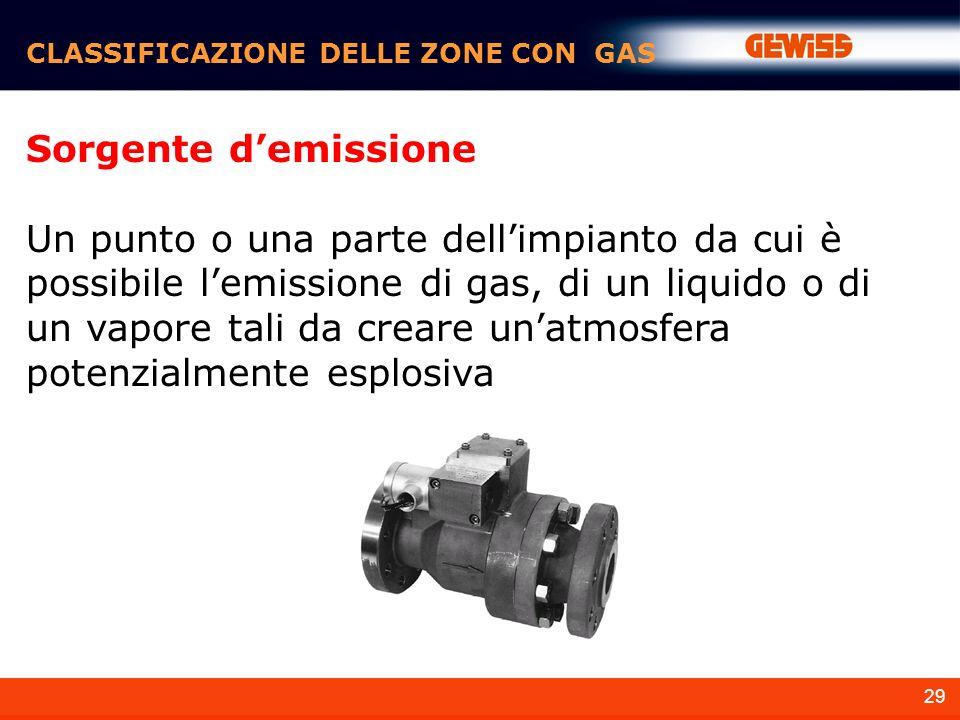 29 CLASSIFICAZIONE DELLE ZONE CON GAS Sorgente demissione Un punto o una parte dellimpianto da cui è possibile lemissione di gas, di un liquido o di un vapore tali da creare unatmosfera potenzialmente esplosiva