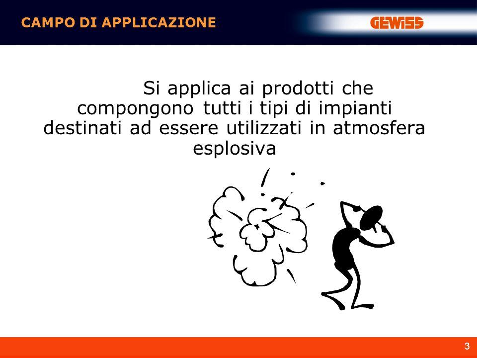 3 Si applica ai prodotti che compongono tutti i tipi di impianti destinati ad essere utilizzati in atmosfera esplosiva CAMPO DI APPLICAZIONE
