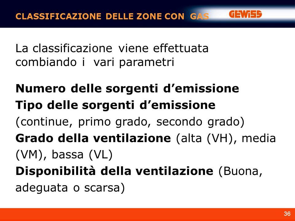 36 Numero delle sorgenti demissione Tipo delle sorgenti demissione (continue, primo grado, secondo grado) Grado della ventilazione (alta (VH), media (VM), bassa (VL) Disponibilità della ventilazione (Buona, adeguata o scarsa) CLASSIFICAZIONE DELLE ZONE CON GAS La classificazione viene effettuata combiando i vari parametri