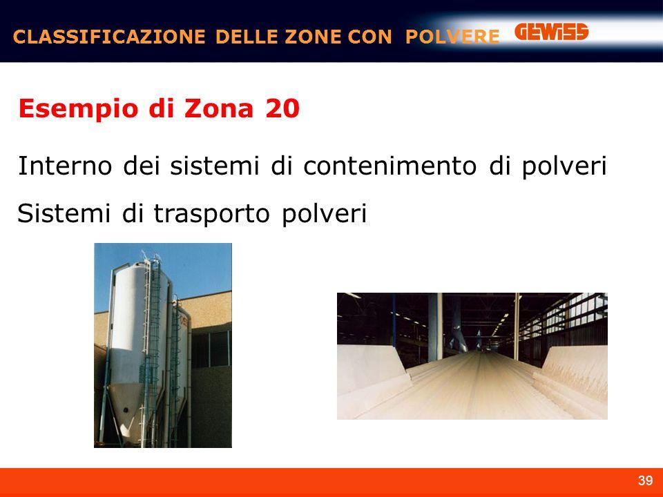 39 CLASSIFICAZIONE DELLE ZONE CON POLVERE Esempio di Zona 20 Interno dei sistemi di contenimento di polveri Sistemi di trasporto polveri