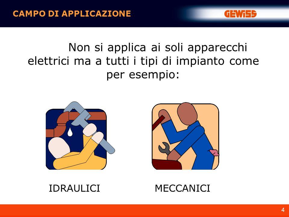 4 Non si applica ai soli apparecchi elettrici ma a tutti i tipi di impianto come per esempio: CAMPO DI APPLICAZIONE MECCANICIIDRAULICI