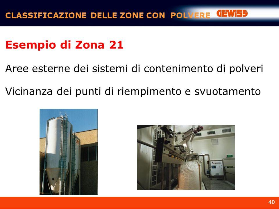 40 CLASSIFICAZIONE DELLE ZONE CON POLVERE Esempio di Zona 21 Aree esterne dei sistemi di contenimento di polveri Vicinanza dei punti di riempimento e svuotamento