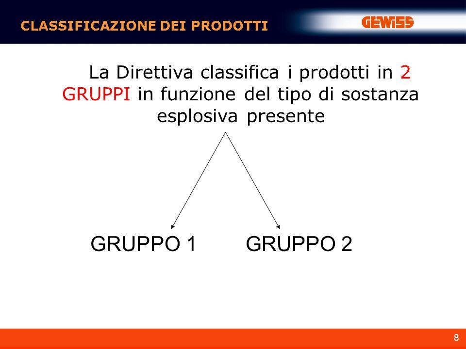 8 CLASSIFICAZIONE DEI PRODOTTI La Direttiva classifica i prodotti in 2 GRUPPI in funzione del tipo di sostanza esplosiva presente GRUPPO 1GRUPPO 2