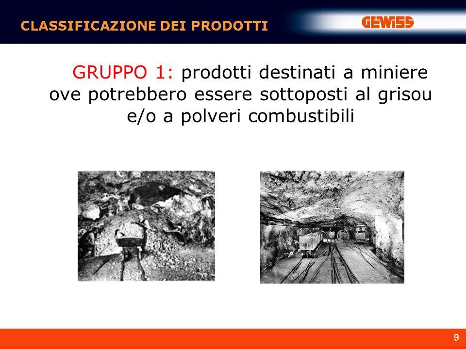 9 GRUPPO 1: prodotti destinati a miniere ove potrebbero essere sottoposti al grisou e/o a polveri combustibili CLASSIFICAZIONE DEI PRODOTTI