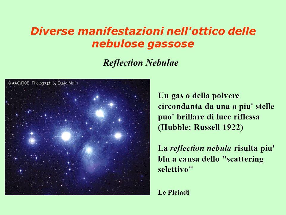 Diverse manifestazioni nell'ottico delle nebulose gassose Reflection Nebulae Un gas o della polvere circondanta da una o piu' stelle puo' brillare di