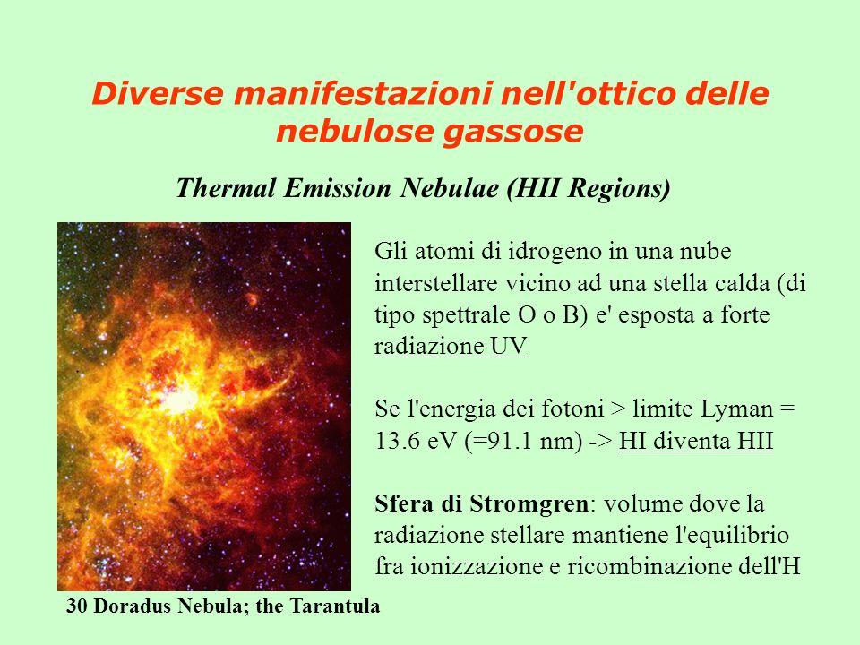 Diverse manifestazioni nell'ottico delle nebulose gassose Thermal Emission Nebulae (HII Regions) Gli atomi di idrogeno in una nube interstellare vicin