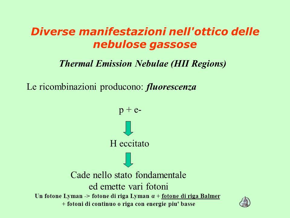 Diverse manifestazioni nell'ottico delle nebulose gassose Thermal Emission Nebulae (HII Regions) Le ricombinazioni producono: fluorescenza p + e- H ec