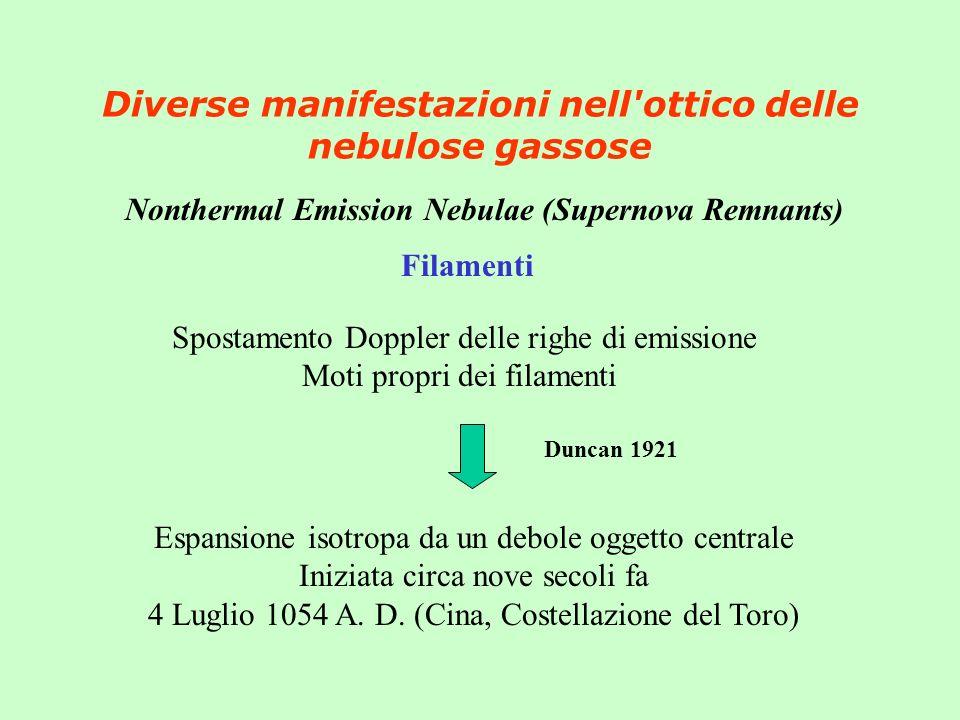 Diverse manifestazioni nell'ottico delle nebulose gassose Nonthermal Emission Nebulae (Supernova Remnants) Filamenti Spostamento Doppler delle righe d