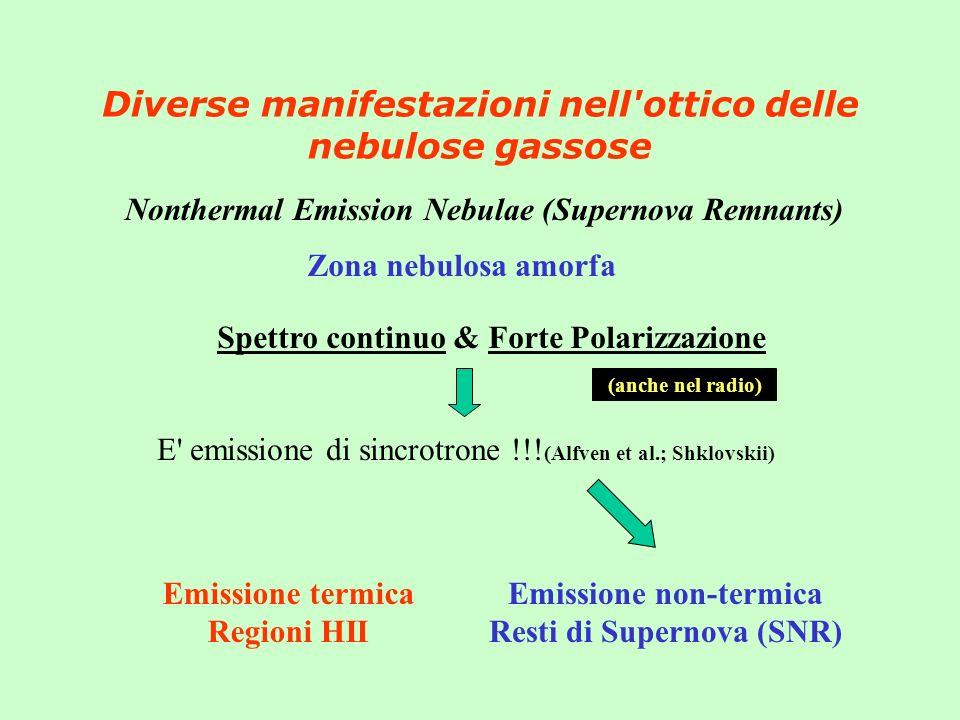 Diverse manifestazioni nell'ottico delle nebulose gassose Nonthermal Emission Nebulae (Supernova Remnants) Zona nebulosa amorfa Spettro continuo & For