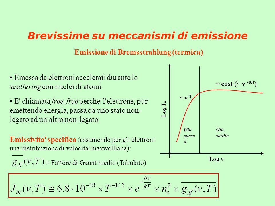Brevissime su meccanismi di emissione Emissione di Bremsstrahlung (termica) Log ν Log I ν ~ ν 2 ~ cost (~ ν - 0.1 ) Ott. spess a Ott. sottile = Fattor