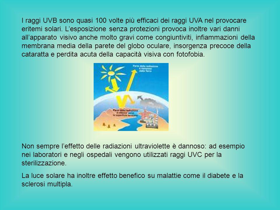 I raggi UVB sono quasi 100 volte più efficaci dei raggi UVA nel provocare eritemi solari. Lesposizione senza protezioni provoca inoltre vari danni all
