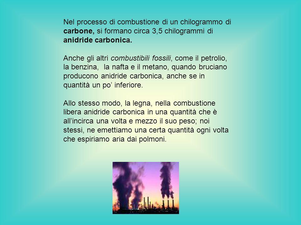 Nel processo di combustione di un chilogrammo di carbone, si formano circa 3,5 chilogrammi di anidride carbonica. Anche gli altri combustibili fossili
