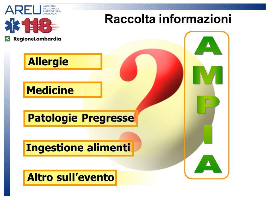 Raccolta informazioni Allergie Medicine Patologie Pregresse Ingestione alimenti Altro sullevento