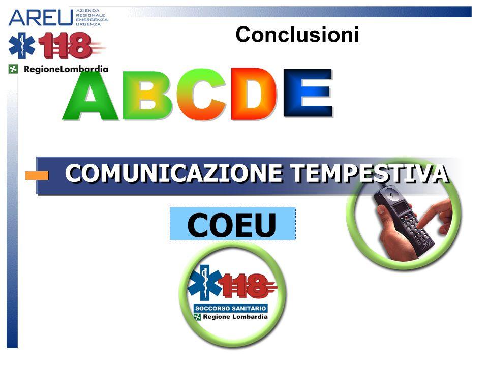 Conclusioni COMUNICAZIONE TEMPESTIVA COEU