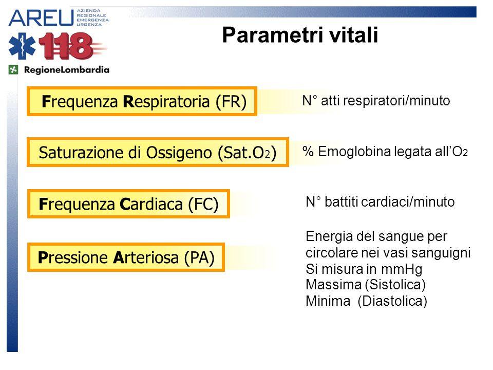 Parametri vitali Frequenza Respiratoria (FR)Saturazione di Ossigeno (Sat.O 2 )Frequenza Cardiaca (FC)Pressione Arteriosa (PA) N° atti respiratori/minu