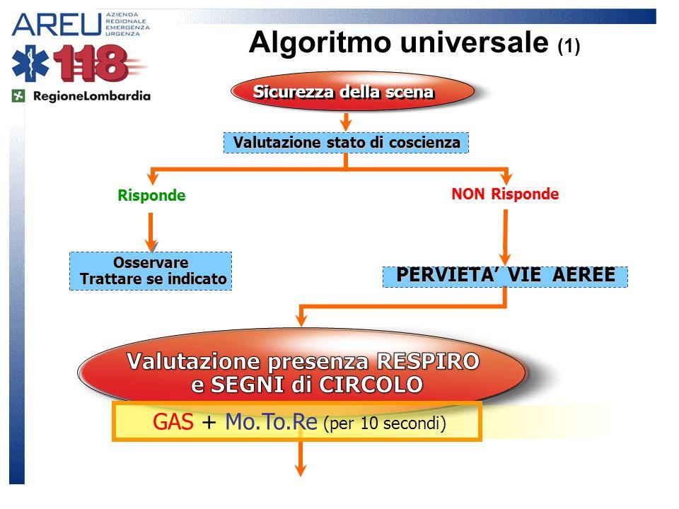 Algoritmo universale (1) Sicurezza della scena Risponde Valutazione stato di coscienza Osservare Trattare se indicato NON Risponde PERVIETA VIE AEREE