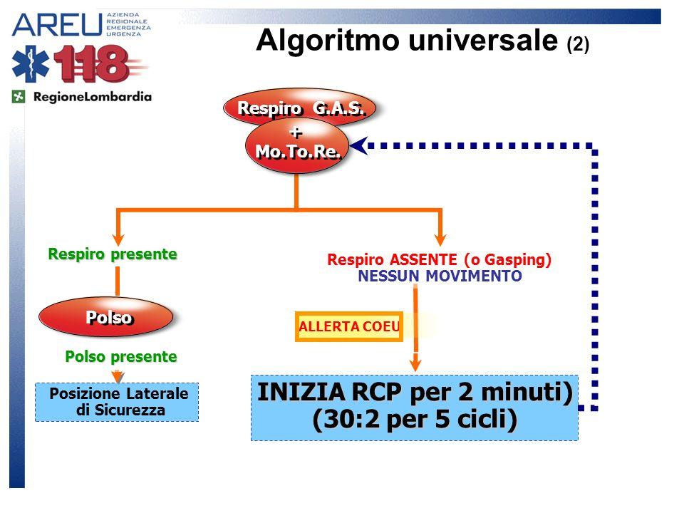 Algoritmo universale (2) Respiro presente Posizione Laterale di Sicurezza Respiro ASSENTE (o Gasping) NESSUN MOVIMENTO INIZIA RCP per 2 minuti) (30:2