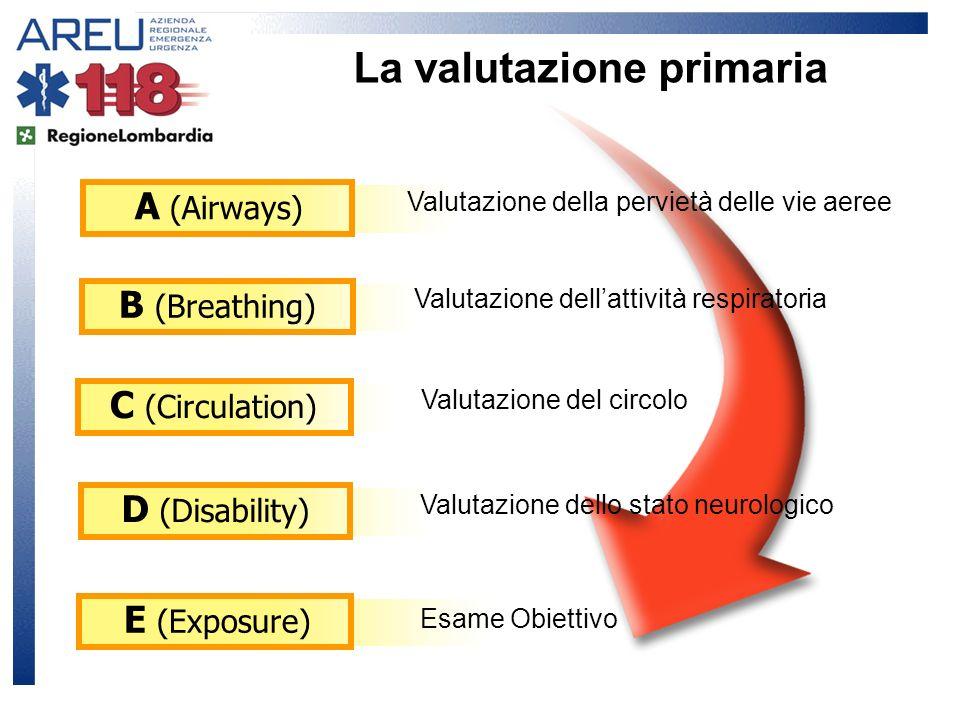 La valutazione primaria A (Airways) B (Breathing) C (Circulation) D (Disability) E (Exposure) Valutazione della pervietà delle vie aeree Valutazione d