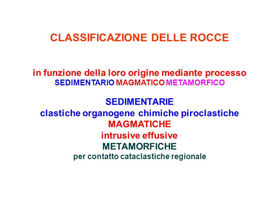 CLASSIFICAZIONE DELLE ROCCE in funzione della loro origine mediante processo SEDIMENTARIO MAGMATICO METAMORFICO SEDIMENTARIE clastiche organogene chim