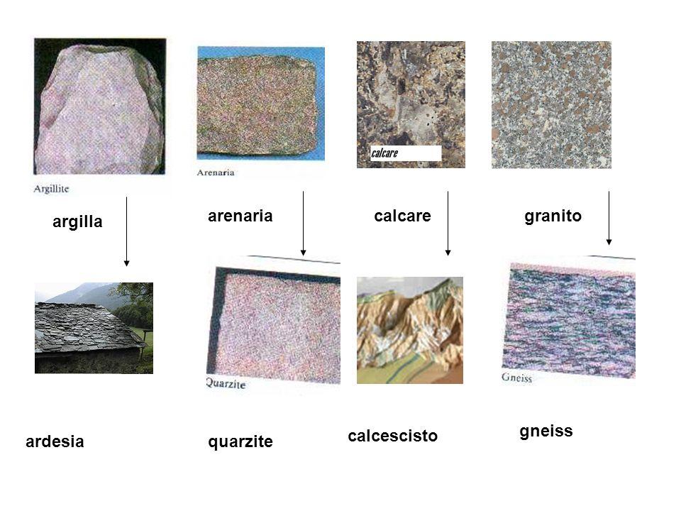 ardesiaquarzite calcescisto gneiss argilla arenariacalcaregranito