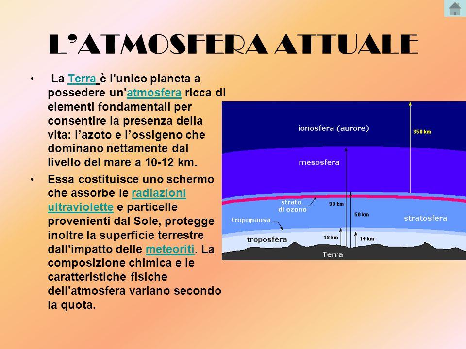 LATMOSFERA ATTUALE La Terra è l'unico pianeta a possedere un'atmosfera ricca di elementi fondamentali per consentire la presenza della vita: lazoto e