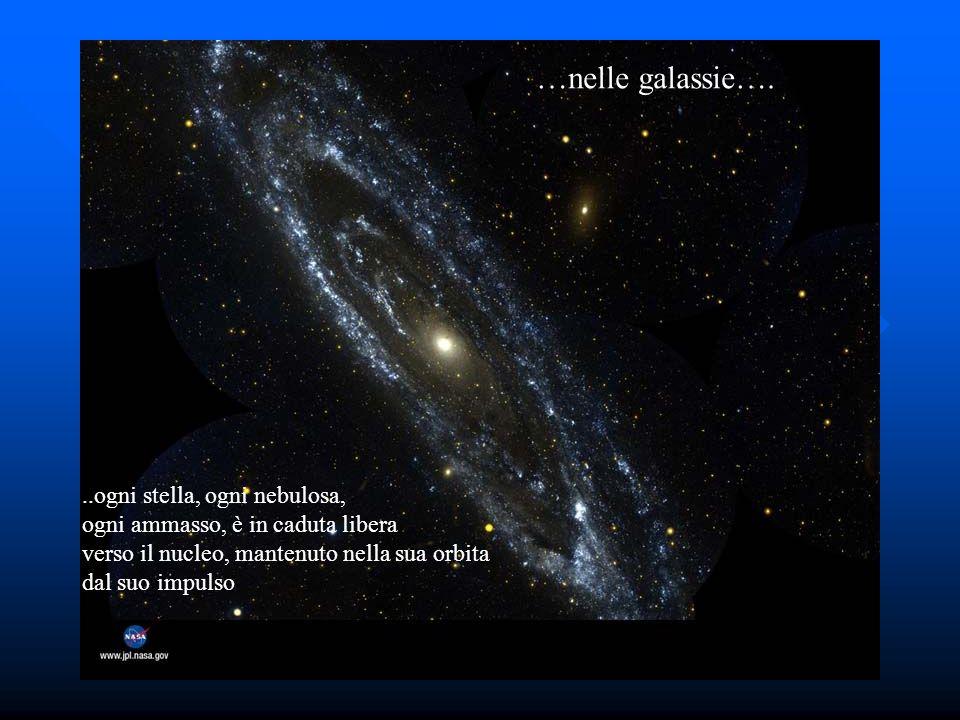 Caduta libera 2 …nelle galassie…...ogni stella, ogni nebulosa, ogni ammasso, è in caduta libera verso il nucleo, mantenuto nella sua orbita dal suo impulso