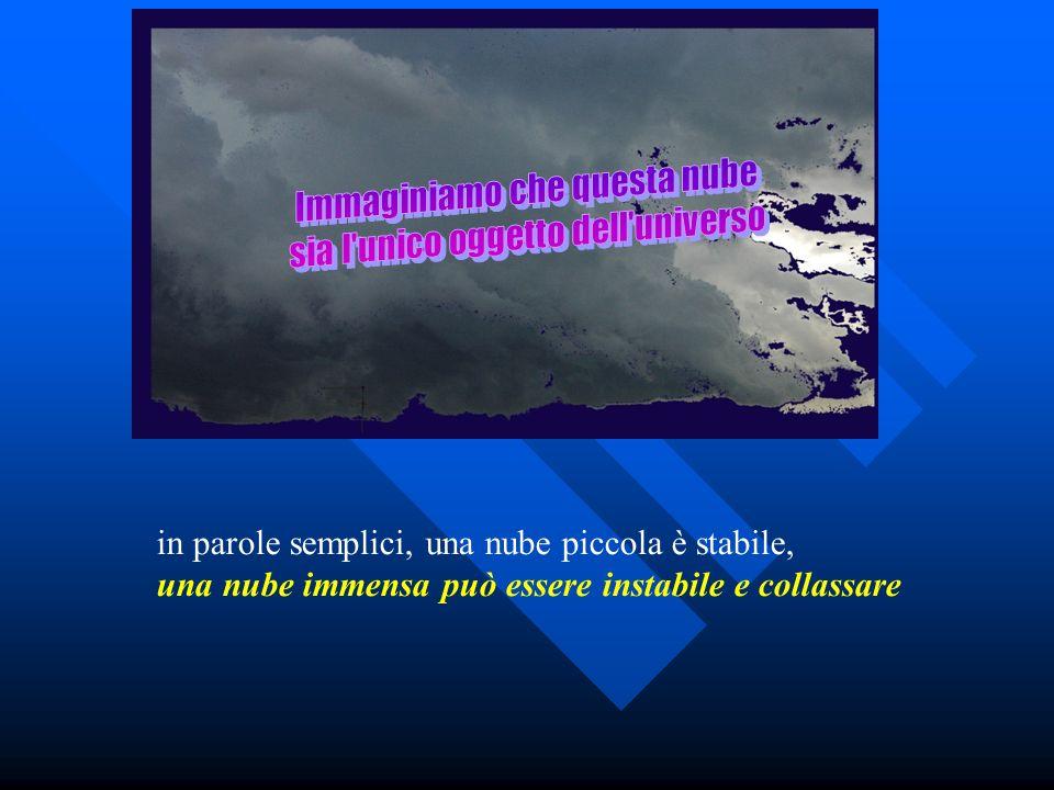 Nube in parole semplici, una nube piccola è stabile, una nube immensa può essere instabile e collassare