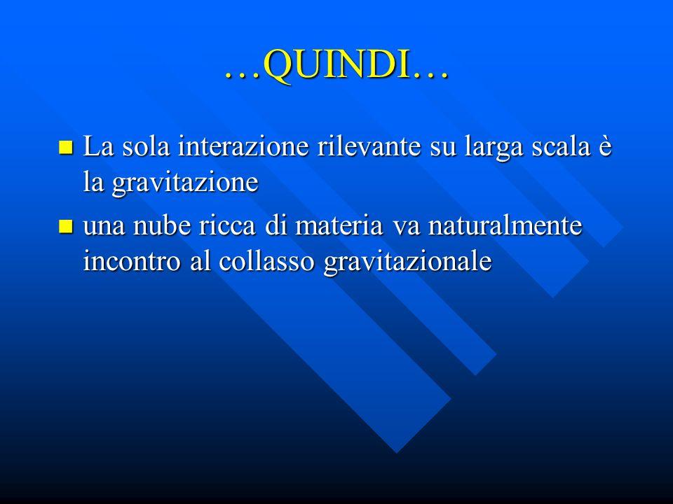 …QUINDI… La sola interazione rilevante su larga scala è la gravitazione La sola interazione rilevante su larga scala è la gravitazione una nube ricca