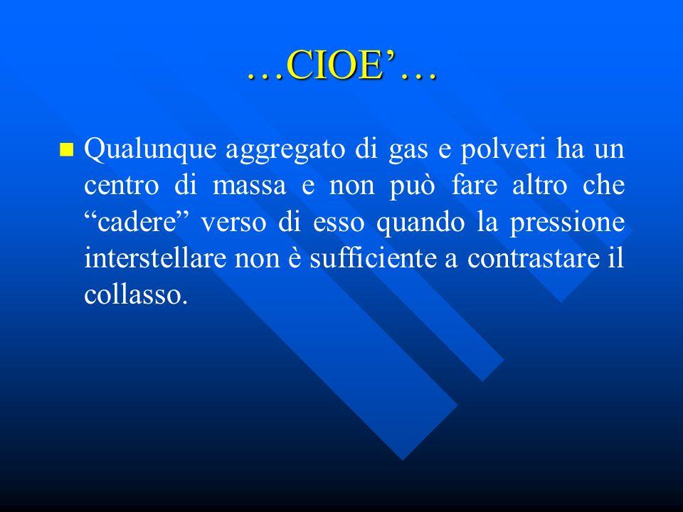 …CIOE… Qualunque aggregato di gas e polveri ha un centro di massa e non può fare altro che cadere verso di esso quando la pressione interstellare non è sufficiente a contrastare il collasso.