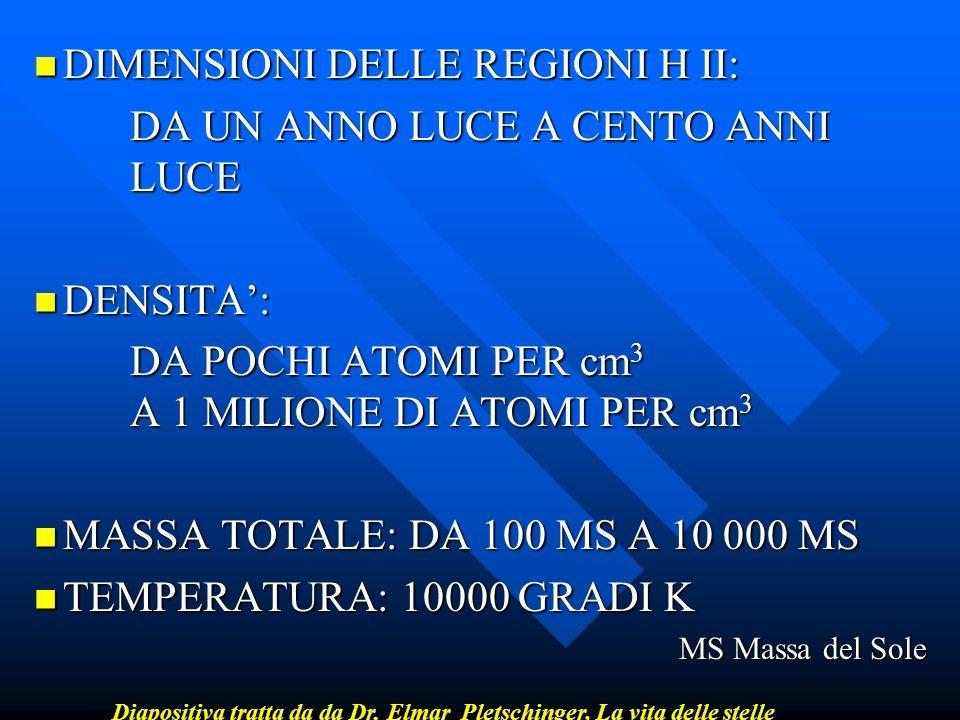 DIMENSIONI DELLE REGIONI H II: DIMENSIONI DELLE REGIONI H II: DA UN ANNO LUCE A CENTO ANNI LUCE DENSITA: DENSITA: DA POCHI ATOMI PER cm 3 A 1 MILIONE DI ATOMI PER cm 3 MASSA TOTALE: DA 100 MS A 10 000 MS MASSA TOTALE: DA 100 MS A 10 000 MS TEMPERATURA: 10000 GRADI K TEMPERATURA: 10000 GRADI K MS Massa del Sole Diapositiva tratta da da Dr.