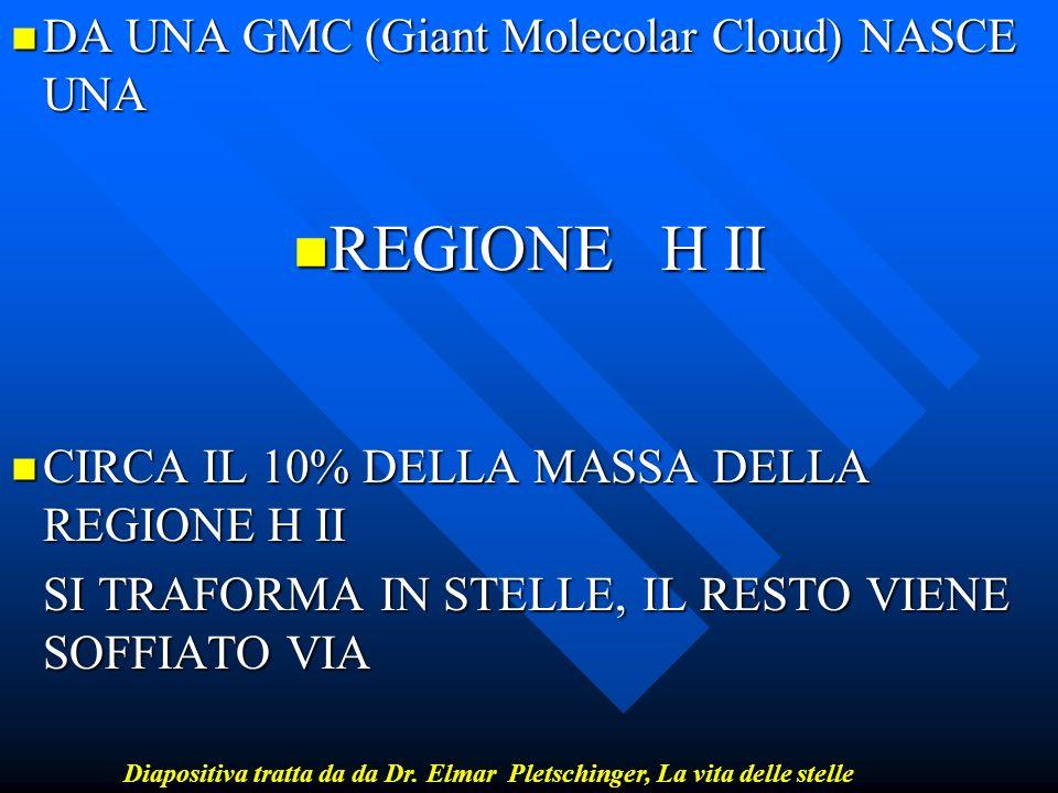 DA UNA GMC (Giant Molecolar Cloud) NASCE UNA DA UNA GMC (Giant Molecolar Cloud) NASCE UNA REGIONE H II REGIONE H II CIRCA IL 10% DELLA MASSA DELLA REGIONE H II CIRCA IL 10% DELLA MASSA DELLA REGIONE H II SI TRAFORMA IN STELLE, IL RESTO VIENE SOFFIATO VIA Diapositiva tratta da da Dr.