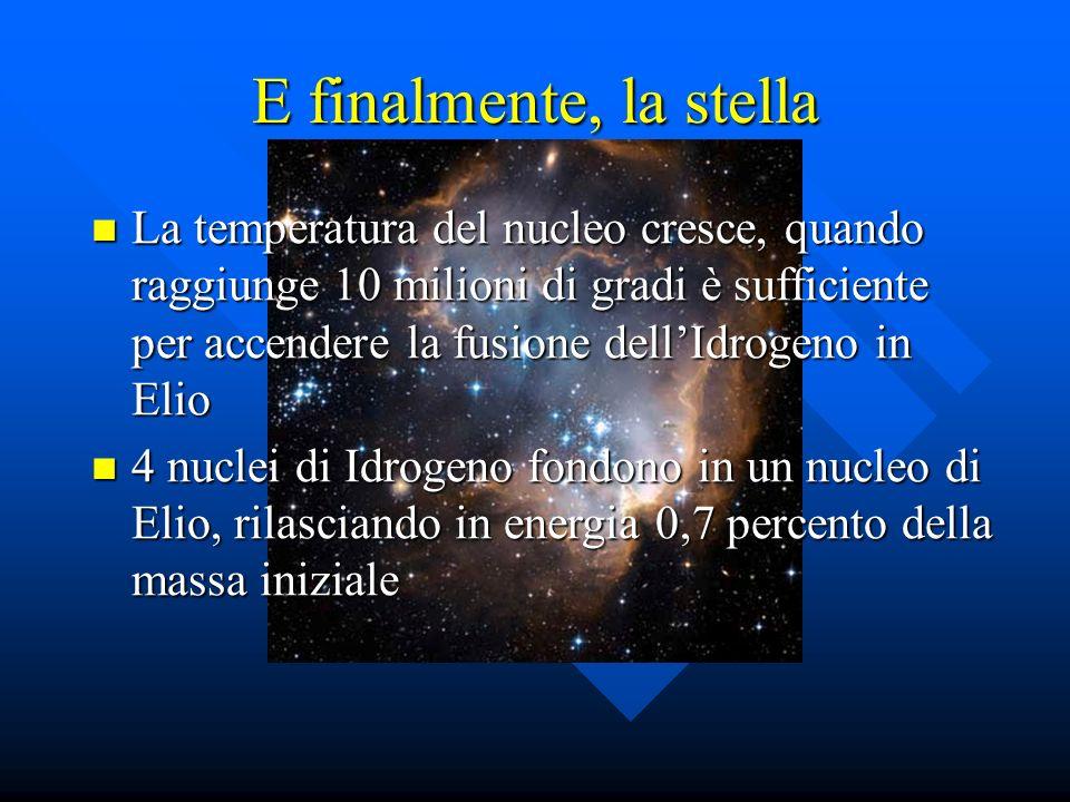E finalmente, la stella La temperatura del nucleo cresce, quando raggiunge 10 milioni di gradi è sufficiente per accendere la fusione dellIdrogeno in Elio La temperatura del nucleo cresce, quando raggiunge 10 milioni di gradi è sufficiente per accendere la fusione dellIdrogeno in Elio 4 nuclei di Idrogeno fondono in un nucleo di Elio, rilasciando in energia 0,7 percento della massa iniziale 4 nuclei di Idrogeno fondono in un nucleo di Elio, rilasciando in energia 0,7 percento della massa iniziale