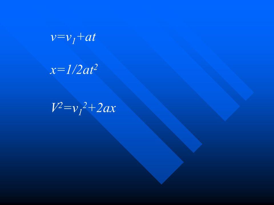 v=v 1 +at x=1/2at 2 V 2 =v 1 2 +2ax