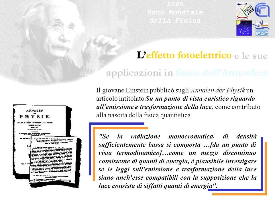 Il giovane Einstein pubblicò sugli Annalen der Physik un articolo intitolato Su un punto di vista euristico riguardo all'emissione e trasformazione de
