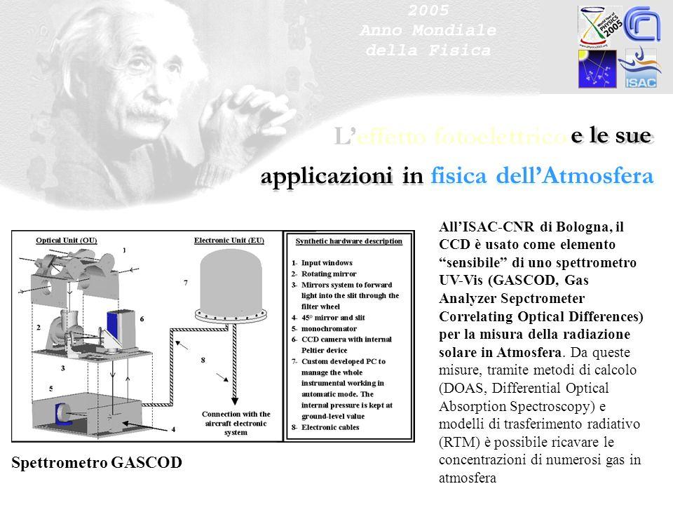 e le sue applicazioni in fisica dellAtmosfera AllISAC-CNR di Bologna, il CCD è usato come elemento sensibile di uno spettrometro UV-Vis (GASCOD, Gas A