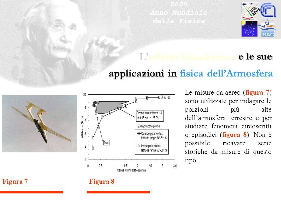 e le sue applicazioni in fisica dellAtmosfera Le misure da aereo (figura 7) sono utilizzate per indagare le porzioni più alte dellatmosfera terrestre