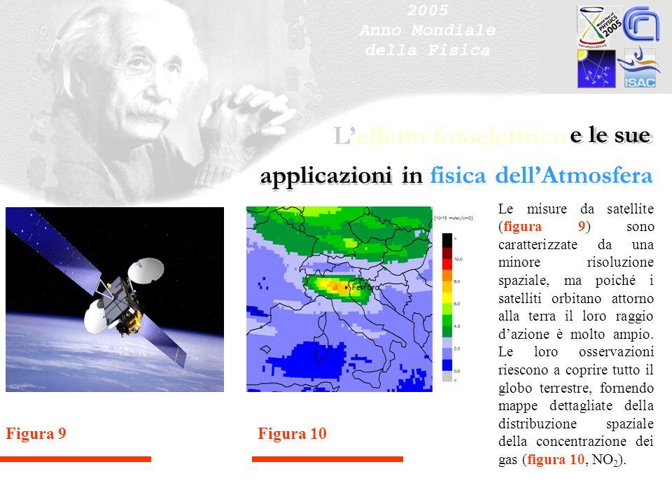 e le sue applicazioni in fisica dellAtmosfera Le misure da satellite (figura 9) sono caratterizzate da una minore risoluzione spaziale, ma poiché i sa