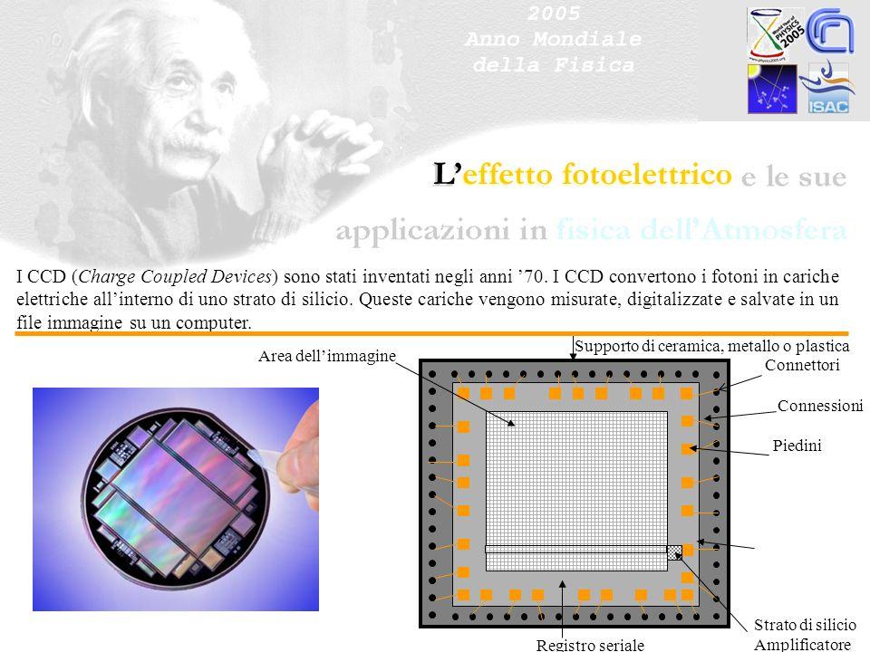 Leffetto fotoelettrico I CCD (Charge Coupled Devices) sono stati inventati negli anni 70. I CCD convertono i fotoni in cariche elettriche allinterno d