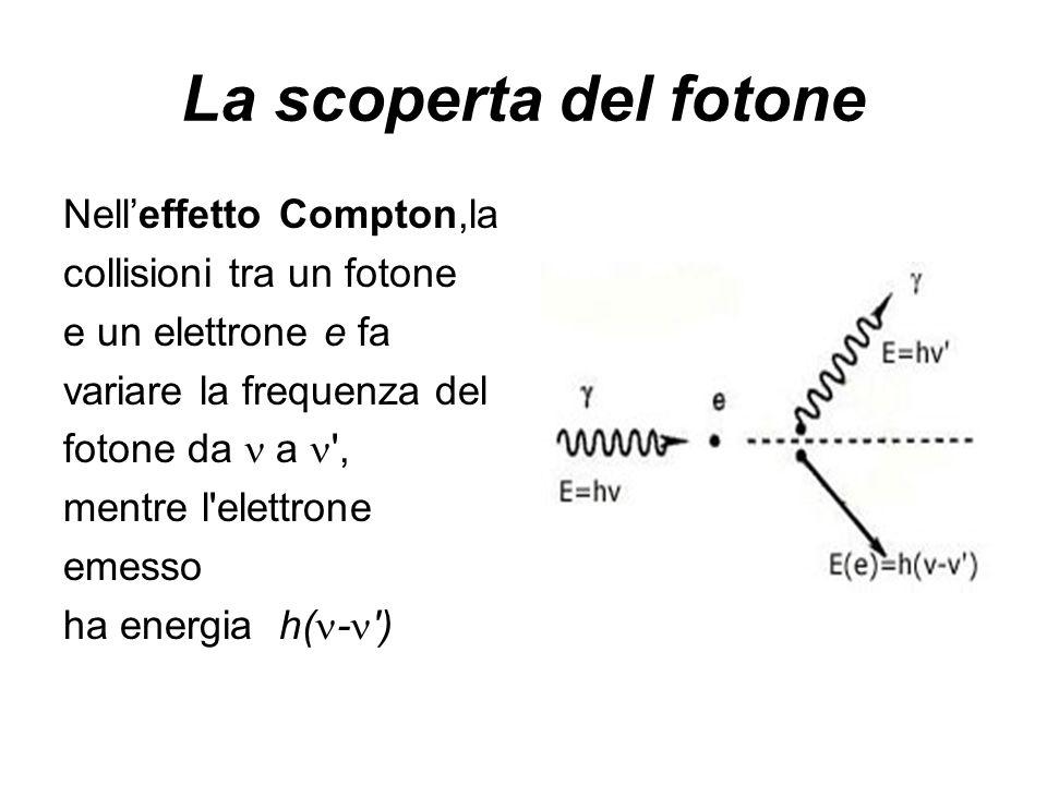 La scoperta del fotone Nelleffetto Compton,la collisioni tra un fotone e un elettrone e fa variare la frequenza del fotone da a ', mentre l'elettrone