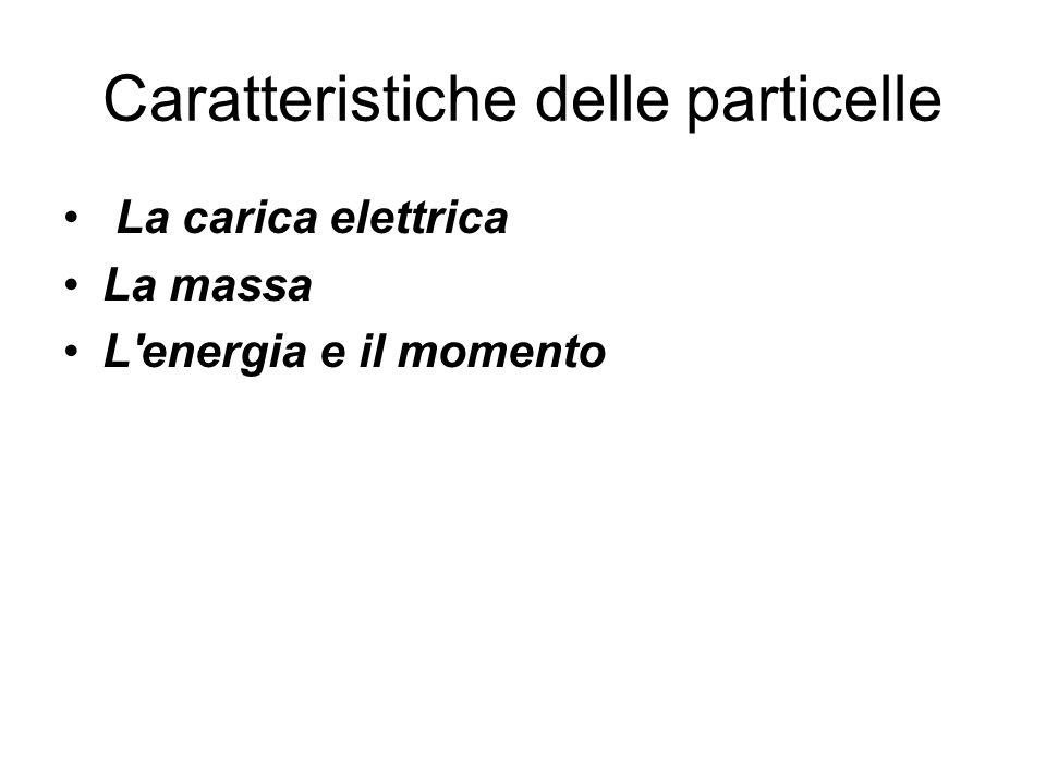 Caratteristiche delle particelle La carica elettrica La massa L'energia e il momento