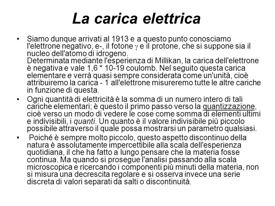 La carica elettrica Siamo dunque arrivati al 1913 e a questo punto conosciamo l'elettrone negativo, e-, il fotone e il protone, che si suppone sia il