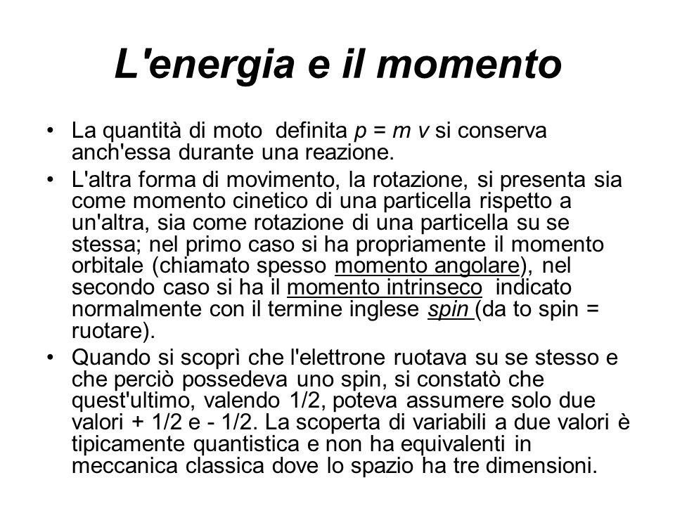 L'energia e il momento La quantità di moto definita p = m v si conserva anch'essa durante una reazione. L'altra forma di movimento, la rotazione, si p